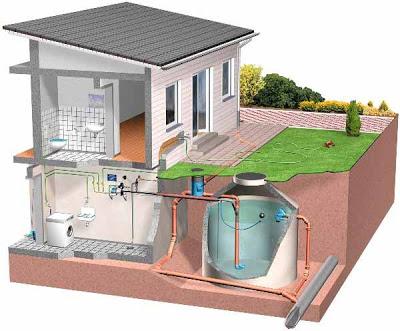 Récupération d'eau: les différents modèles